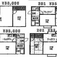 茨城県古河市 賃貸4の3 土地269.97平米 満室時利回り13.5%