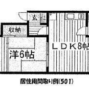 兵庫県神戸市◆満室稼働中◆土地57.05平米◆1LDK×4戸、テナント◆ 満室時利回り 8.03%
