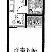 茨城県土浦市 賃貸6の3 土地262.25平米 1K×6戸 満室時利回り13.80%