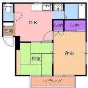 栃木県宇都宮市◆満室稼働中◆土地825.26平米◆2DK×8戸◆満室時利回り 11.00%
