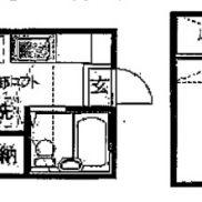 宮城県仙台市◆賃貸20の7◆土地484.82平米◆バス停徒歩4分◆満室時利回り 15.88%