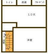 栃木県那須郡 空室 土地574.41平米 倉庫付き戸建て 満室時利回り 18.09%
