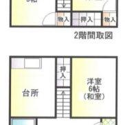 栃木県栃木市 空室 土地192.51平米 3DK×2戸 満室時利回り 15.38%