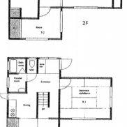千葉県市原市 所有者居住中 土地217.87平米 戸建て5DK 満室時利回り 12.24%