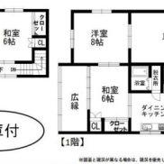 茨城県結城郡 賃貸中 土地173.2平米 戸建て4DK 満室時利回り 12.92%