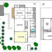 茨城県常総市 空室 土地330平米 戸建て5LDK 満室時利回り 11.00%