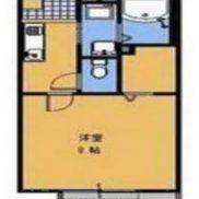 茨城県水戸市 満室稼働中 土地242.63平米 1Rロフト×4戸 店舗・倉庫×2戸 バス停徒歩2分 満室時利回り 15.83%