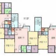 北海道札幌市 満室稼働中 土地404.71平米 2LDK×6戸 満室時利回り 9.60%