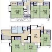 茨城県日立市 空室 土地691.06平米 戸建て6DK 満室時利回り 20.57%